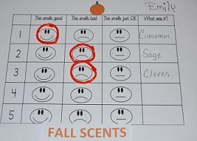 WS Fall Scents