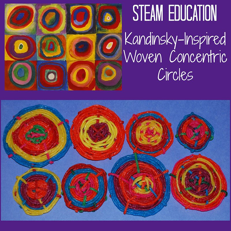 STEAM Activity for Kids: Kandinsky?s Concentric Circles