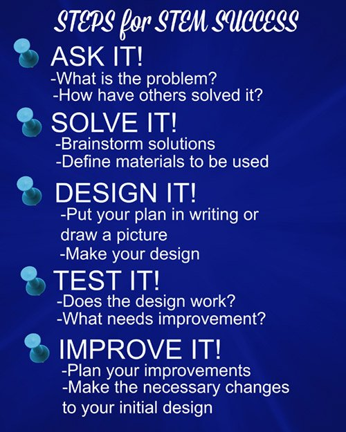 STEPS for STEM SUCCESS