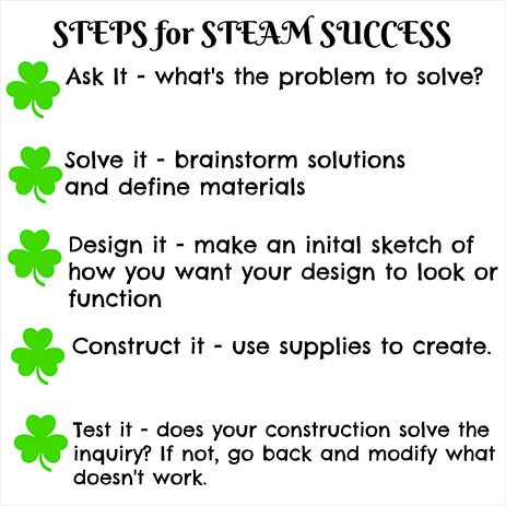 Steps for STEAM Success